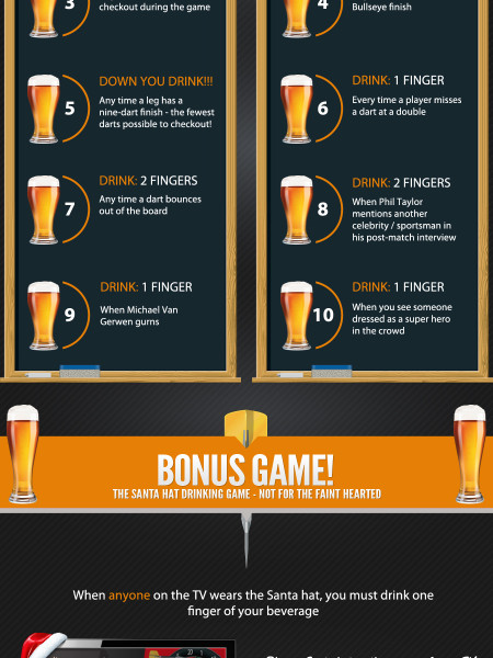The World Darts Championship Santa Hat Drinking Game Infographic