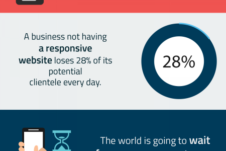 The World Is Waiting For Your Response... Infographic