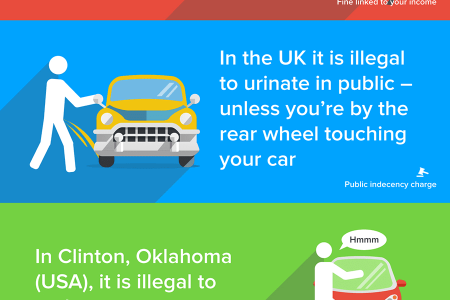 The World's 25 Most Unusual Driving Laws Infographic