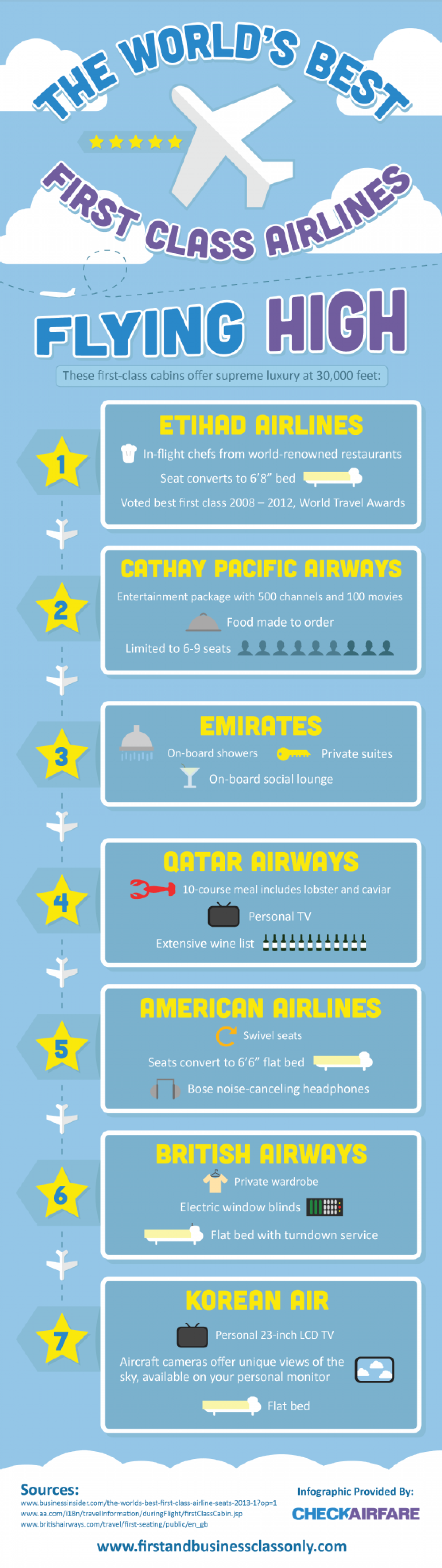 The World's Best First Class Airlines Infographic