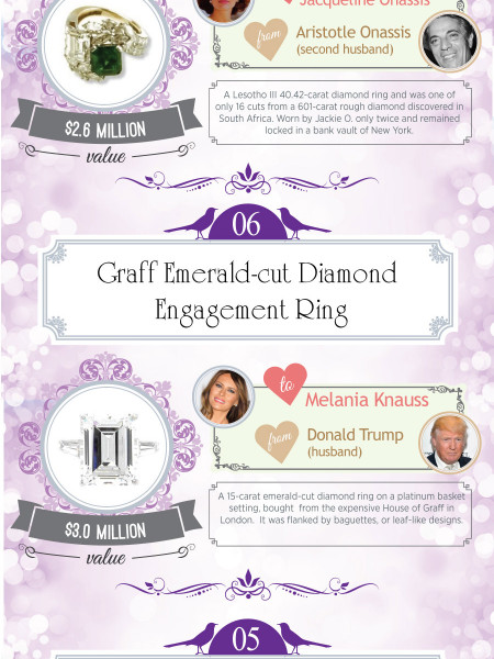 The World's Most Expensive Engagement Rings EVER Infographic