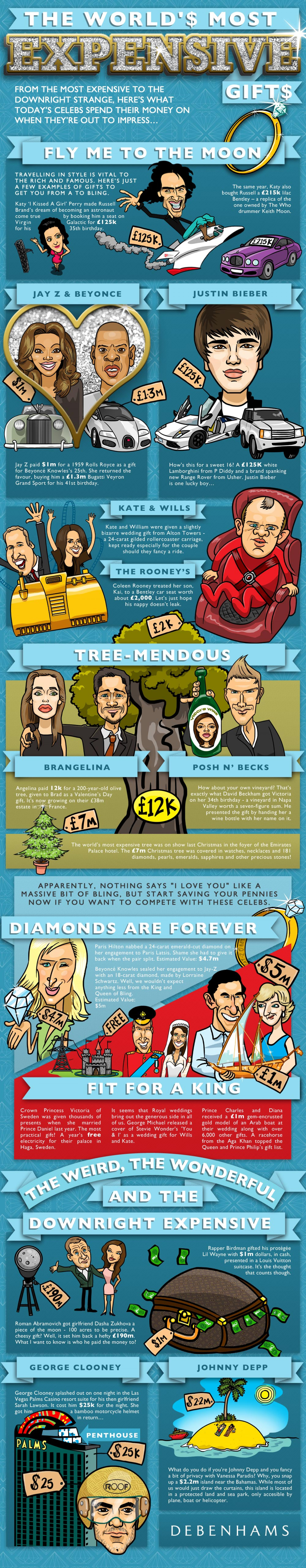 The World's Most Expensive Gifts Infographic