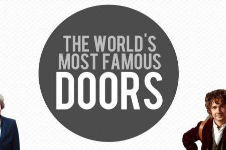 The World's Most Famous Doors Infographic