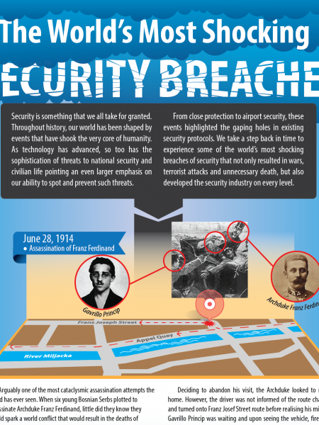 The World's Most Shocking Security Breaches Infographic