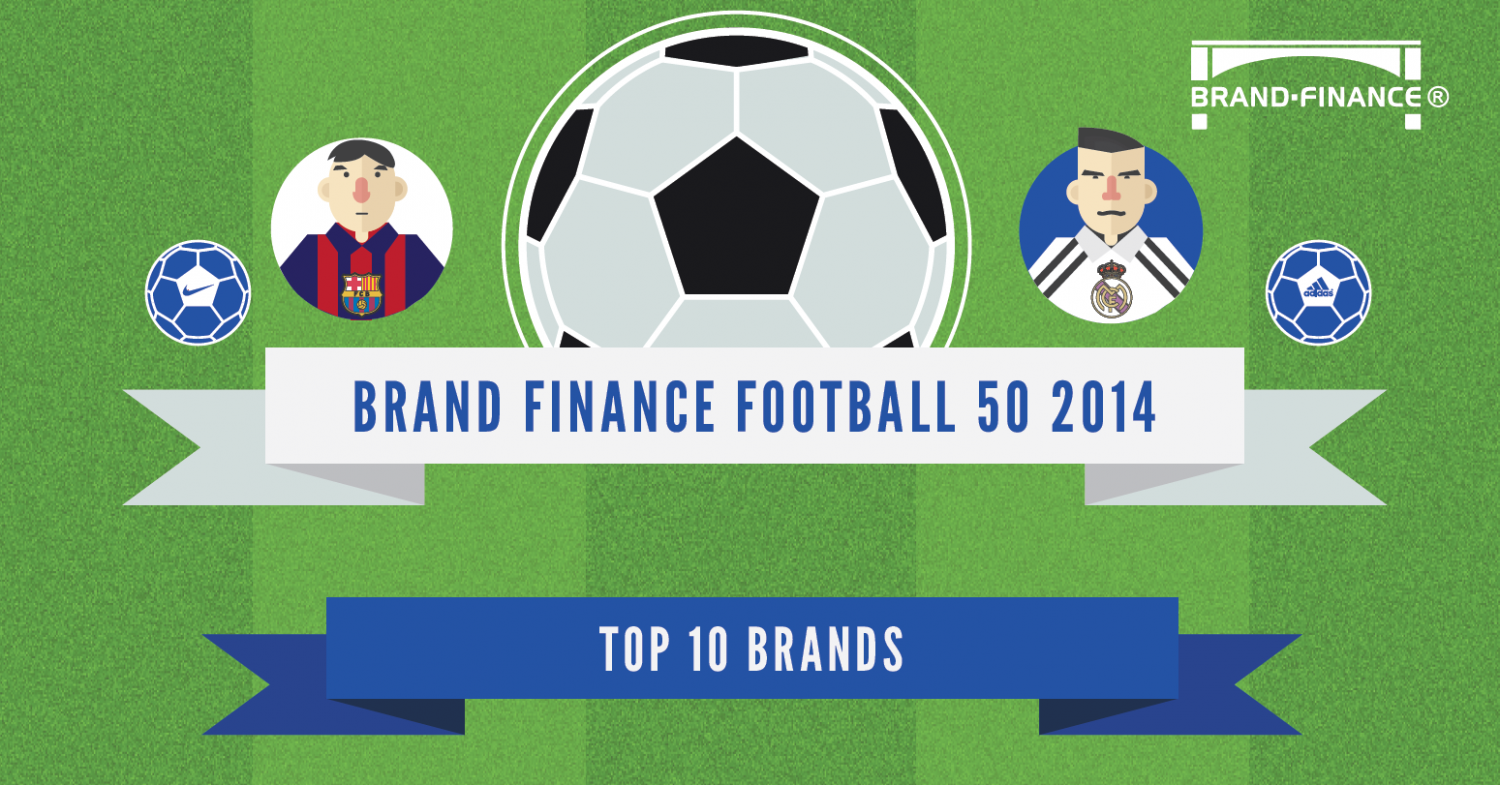 The Worlds Most Valuable Football Brands Infographic