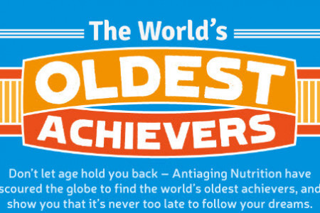The World's Oldest Achievers  Infographic