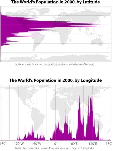 The World's Population in 2000 by Latitude and Longitude Infographic