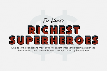 The World's Richest Superheroes Infographic