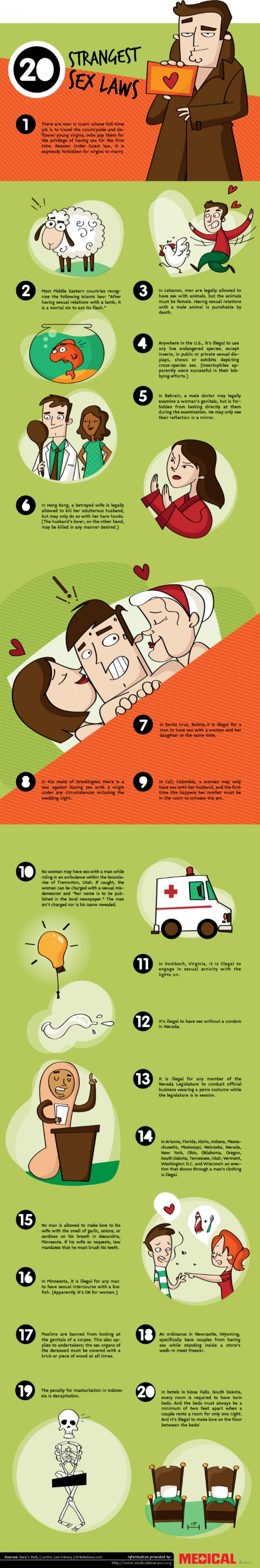 The World's Strangest Sex Laws Infographic
