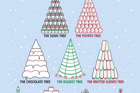 The World's Weirdest Christmas Trees Infographic