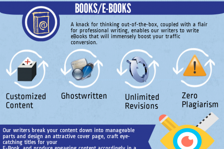 The Writing Company Infographic