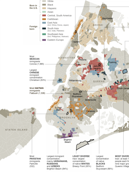 Then as Now - New York's Shifting Ethnic Mosaic Infographic
