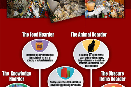 There are many types of hoarders. Find out where do you fit in! Infographic