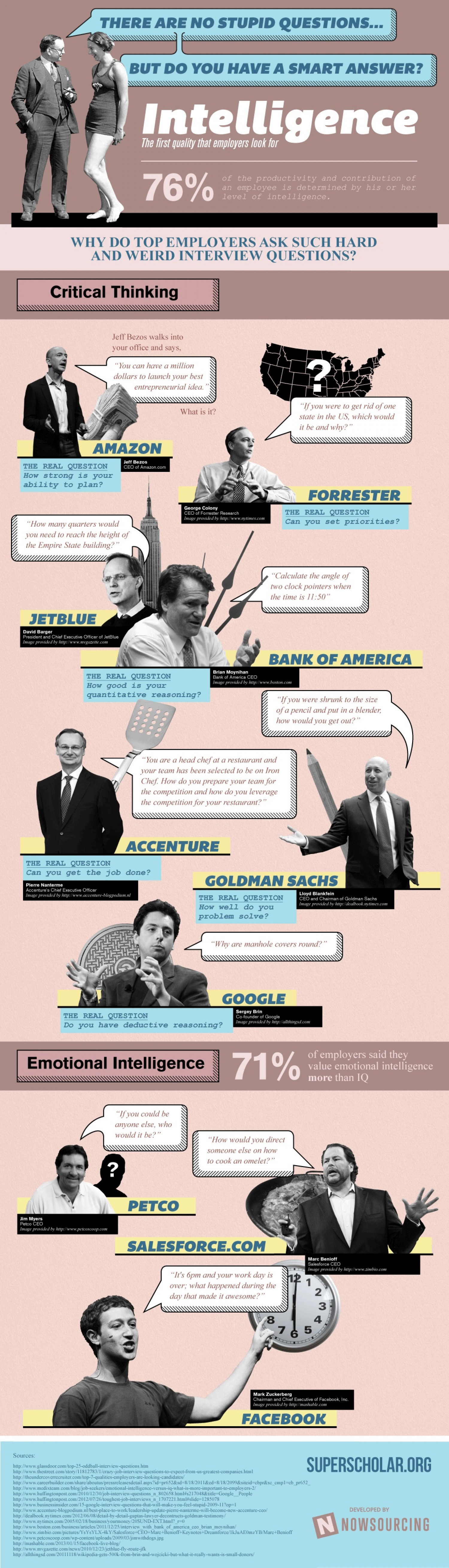 There are No Stupid Questions... Infographic