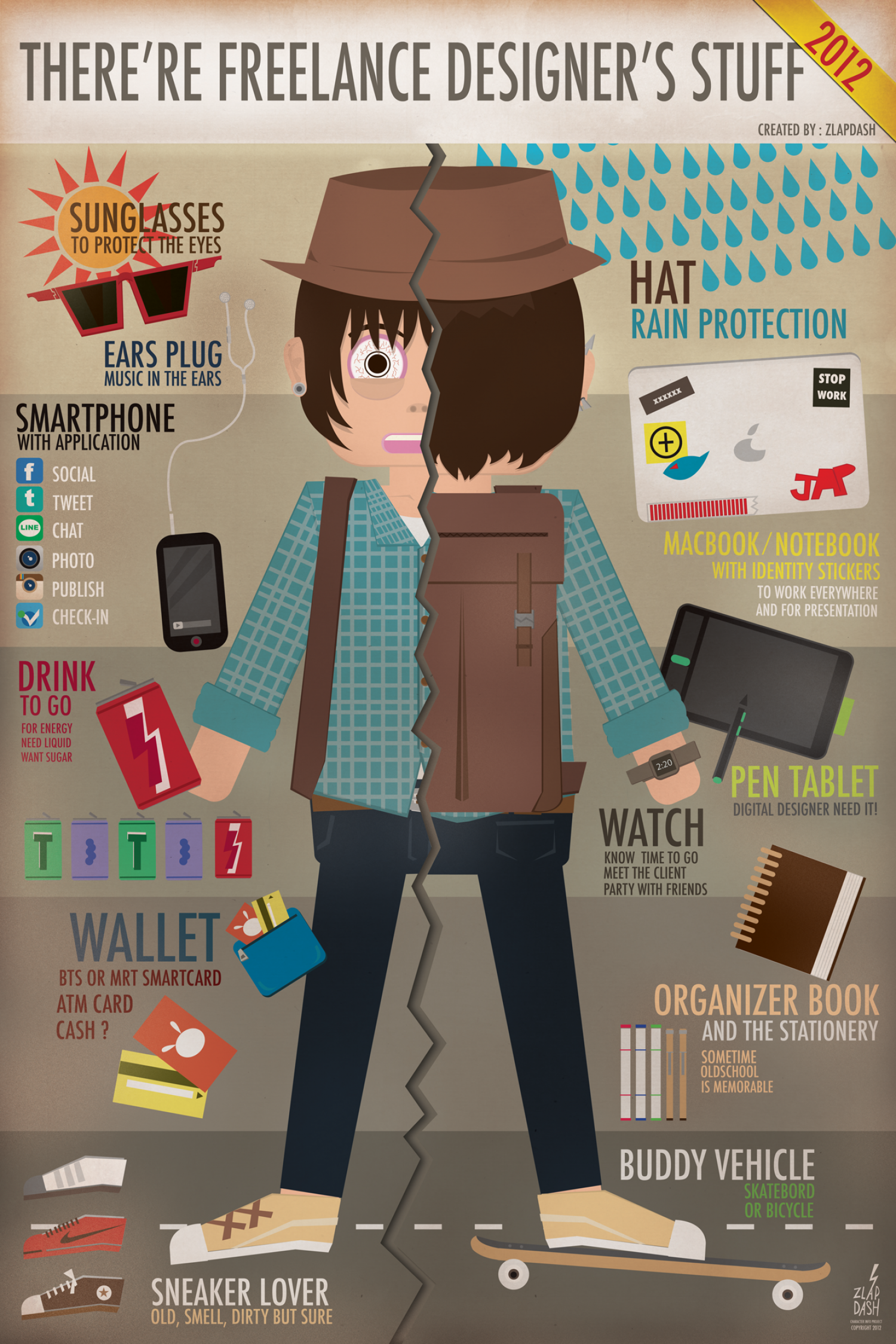 There're freelance designer's stuff Infographic