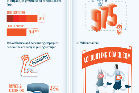 There's No Better Time to be an Accountant Infographic