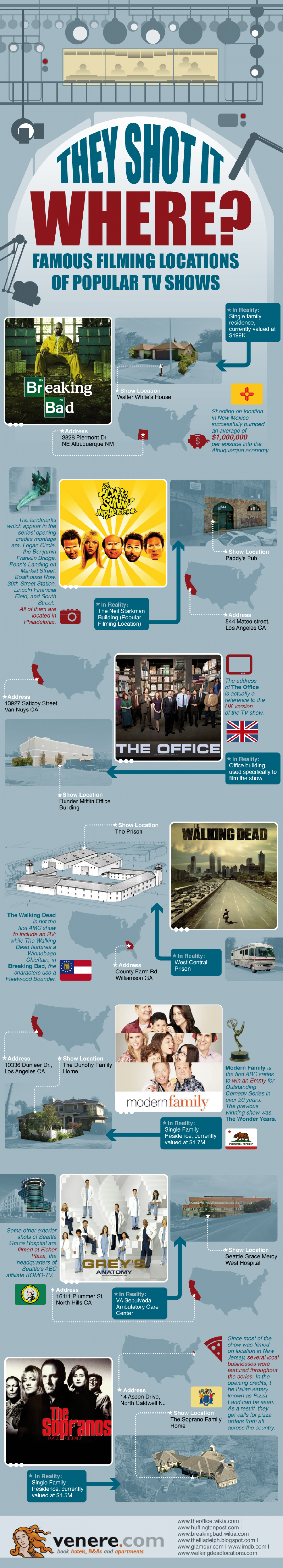 They Shot It Where? Famous Filming Locations Of Popular TV Shows Infographic