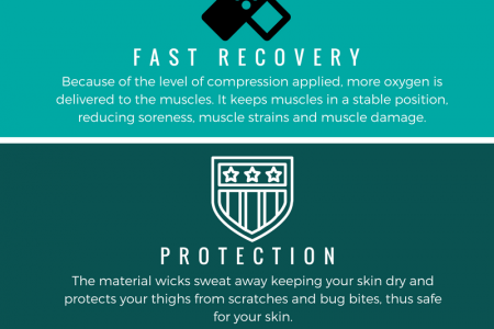Thigh Compression Sleeve Benefits - infographic Infographic