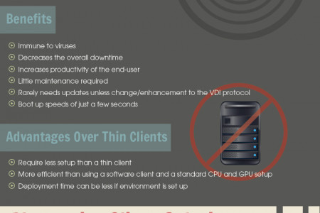 Thin Client vs. Zero Client Infographic