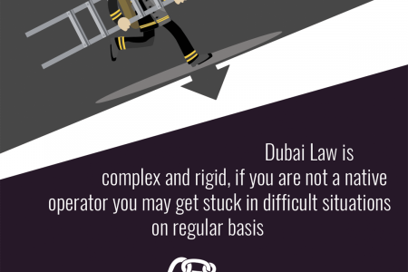 Things To Avoid... Infographic