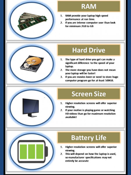 Things to be consider while selecting new laptop  Infographic