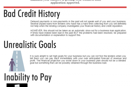 "Things to ""check"" when you apply for a small business loan Infographic"