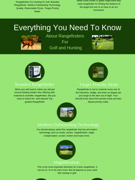 Things To Consider Before Buying Any Rangefinder Infographic