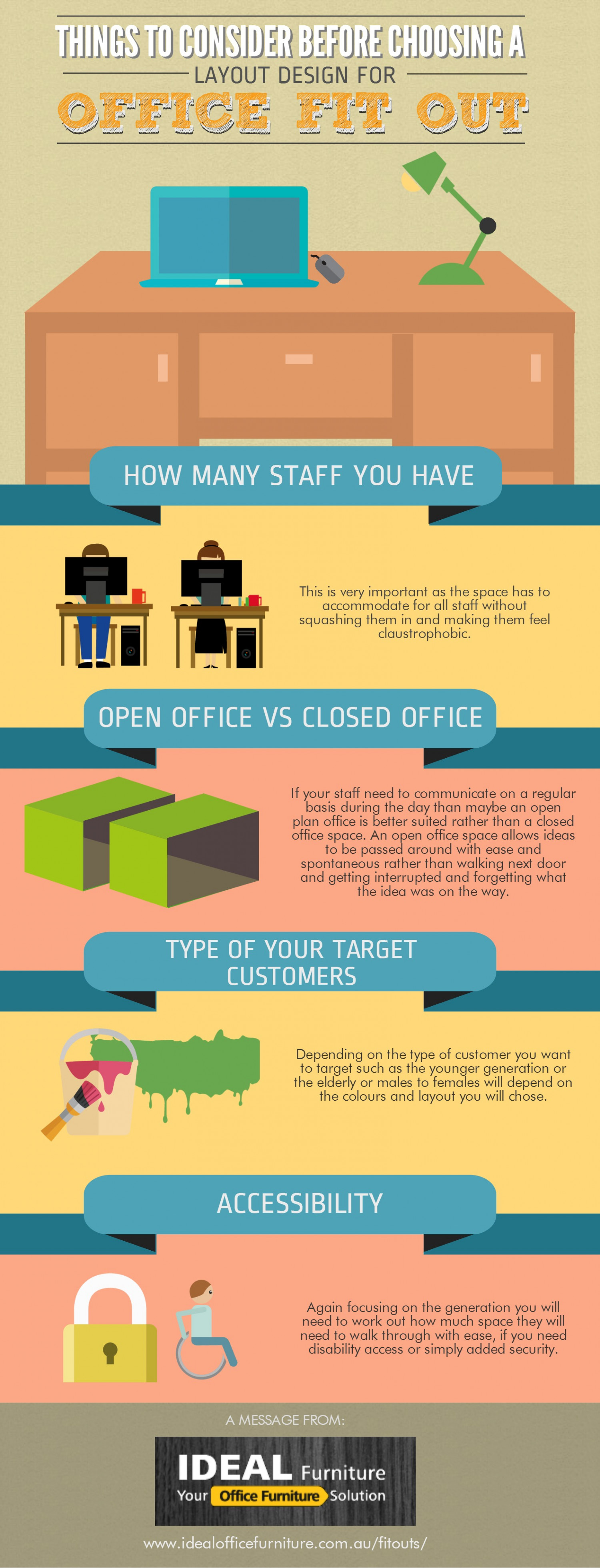 Things To Consider Before Choosing A Layout Design For Office Fit Out Infographic
