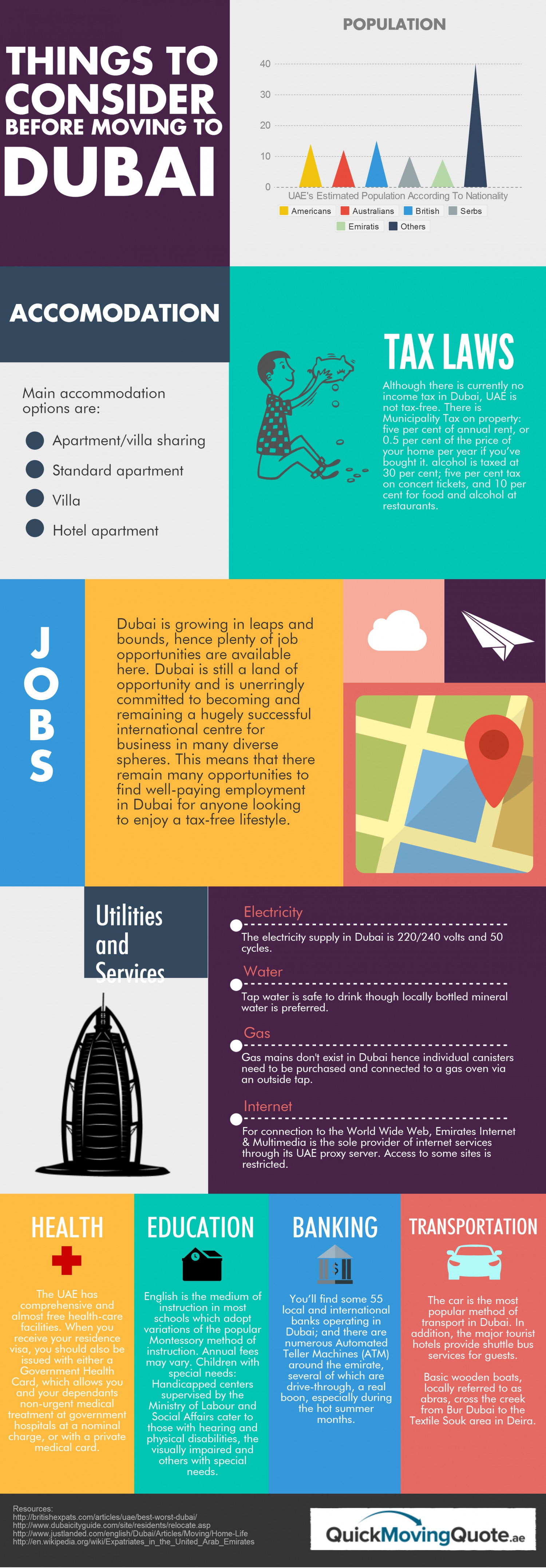 Things To Consider Before Moving To Dubai Infographic