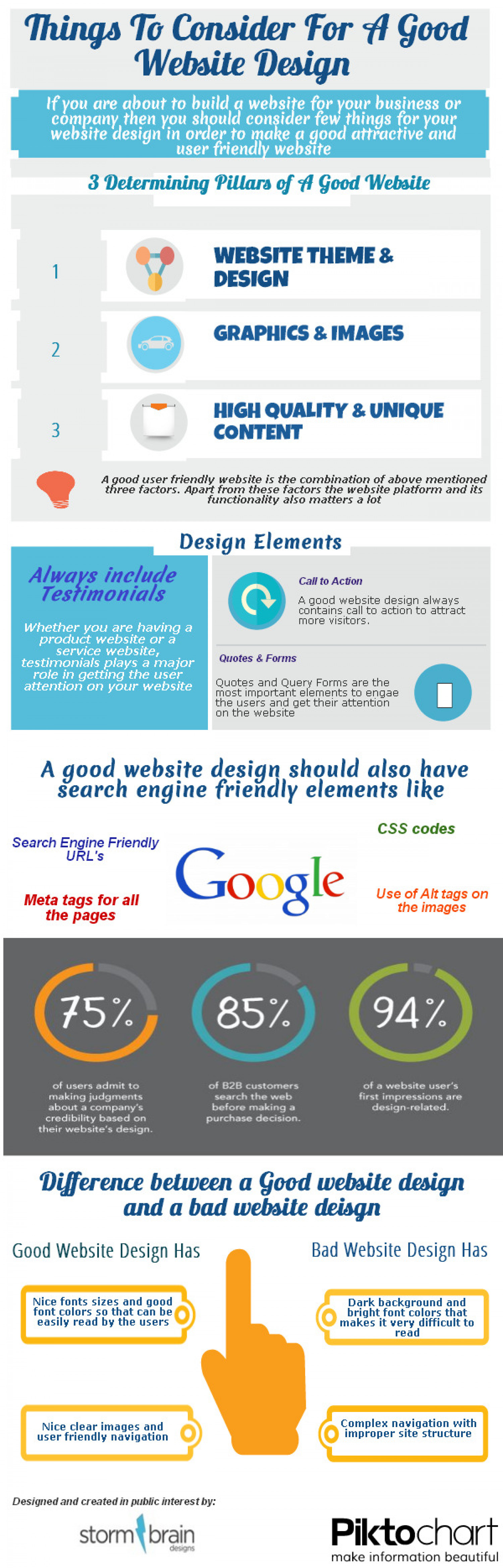 Things to consider for a good website design Infographic