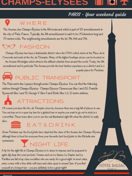 Things To Do In Champs Élysées - Weekend break Infographic