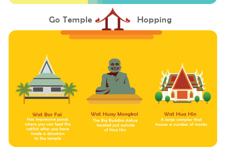 Things to Do in Hua Hin Infographic
