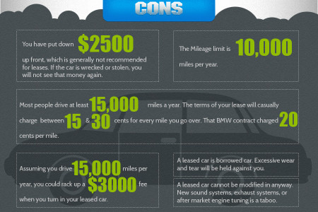 Things To Know Before Leasing A Car Infographic