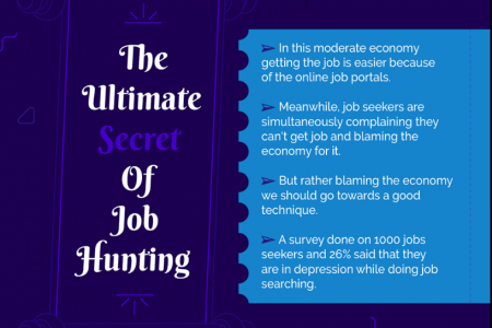 Things to know When Job Hunting becomes Tougher- Worknrby  Infographic