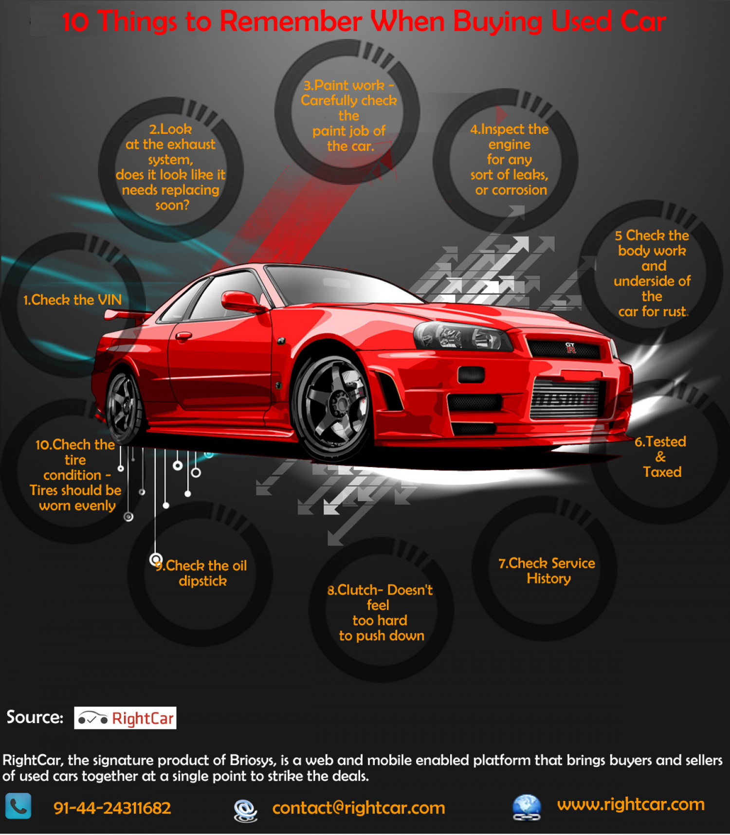 Things to Remember When Buying Used Car Infographic