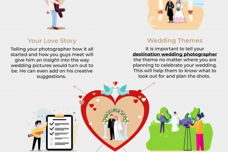 Things to Tell Your Wedding Photographer Before Your Big Day  Infographic