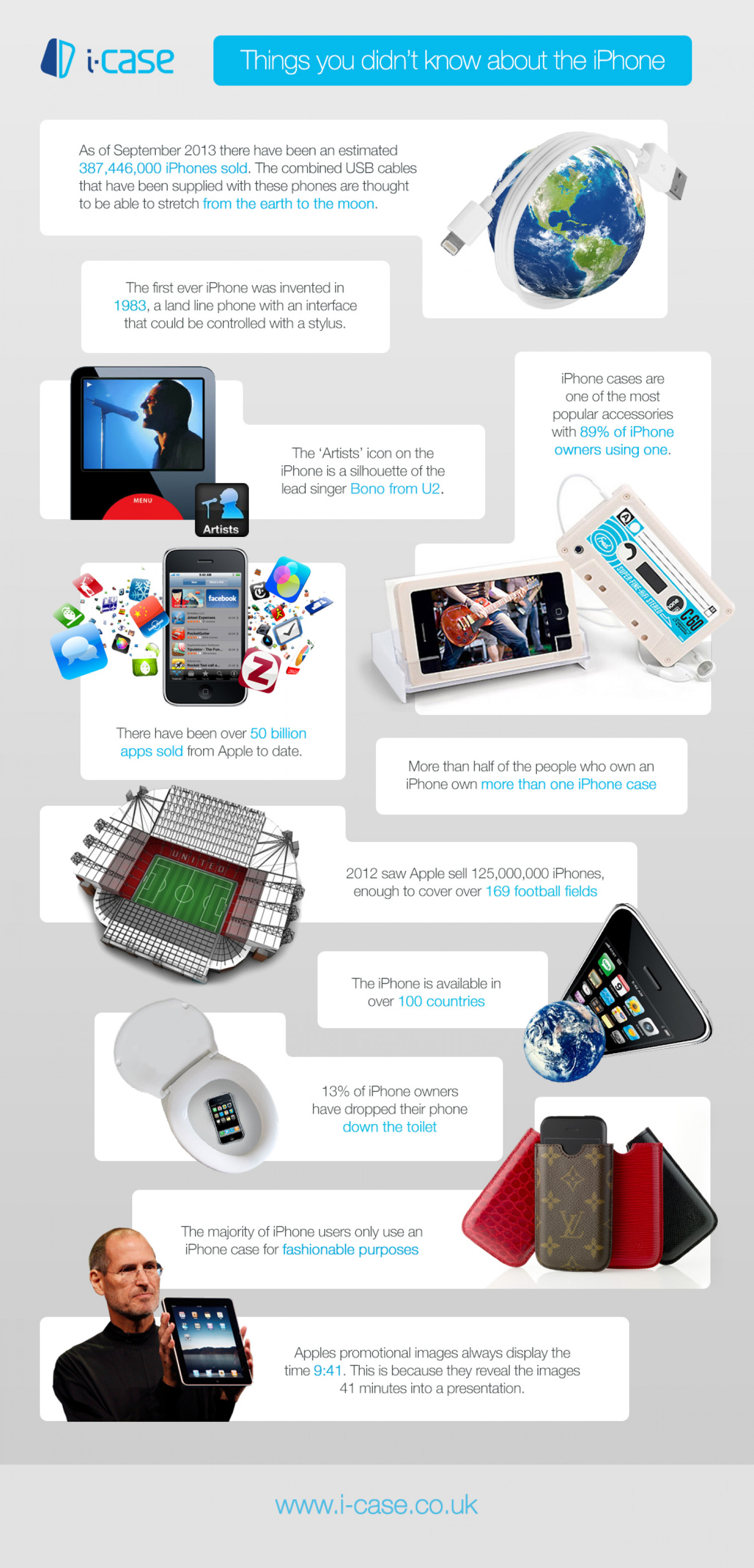 Things You Didn't Know About The iPhone Infographic