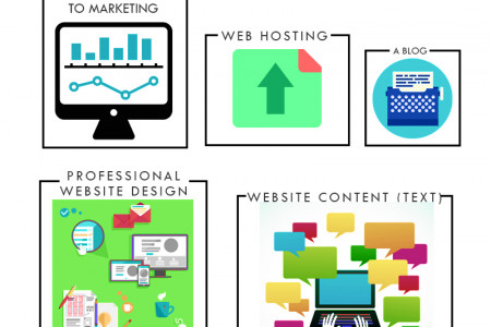 Things You Need to Build a Website Infographic