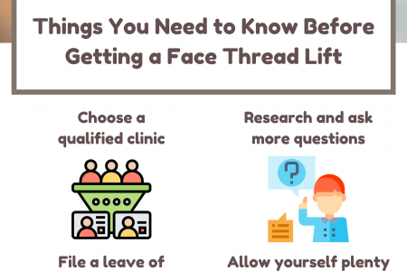 Things You Need to Know Before Getting a Face Thread Lift Infographic