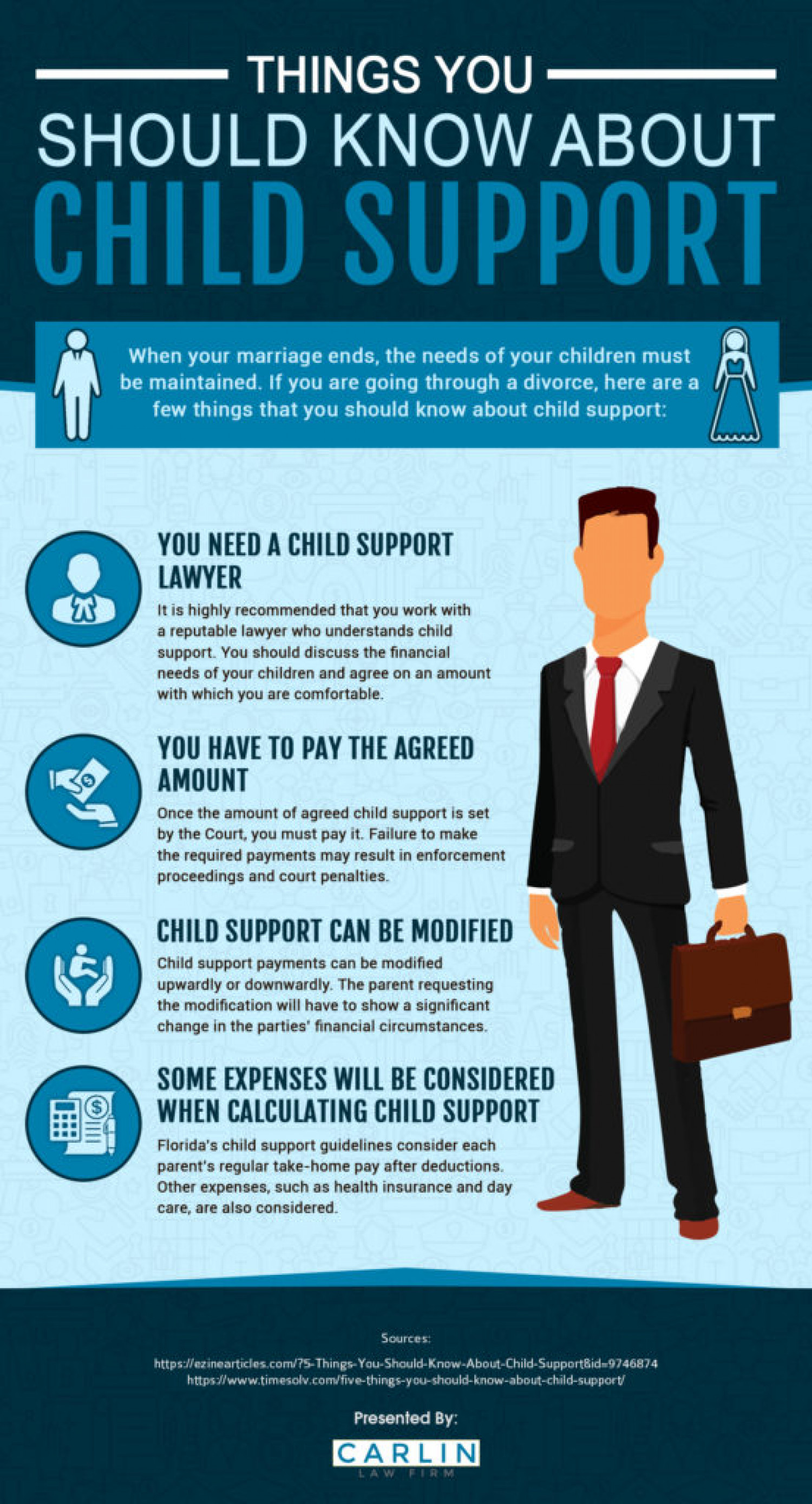Things You Should Know About Child Support Infographic