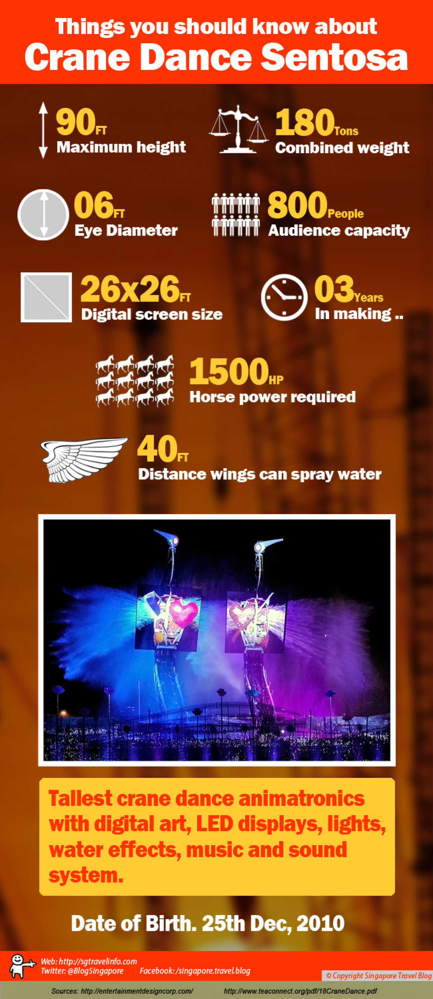 Things you should know about Crane Dance Sentosa Infographic