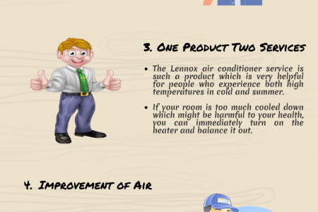 Things You Should Know About Lennox Air Conditioning Services Infographic