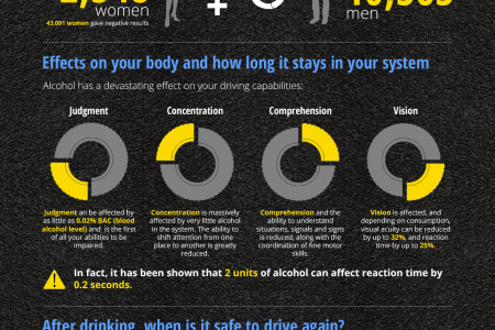 Think, don't drink Infographic