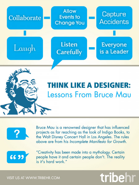 Think Like a Designer: HR Lessons from Bruce Mau Infographic