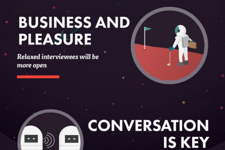 Think like a journalist: 10 interviewing tips Infographic
