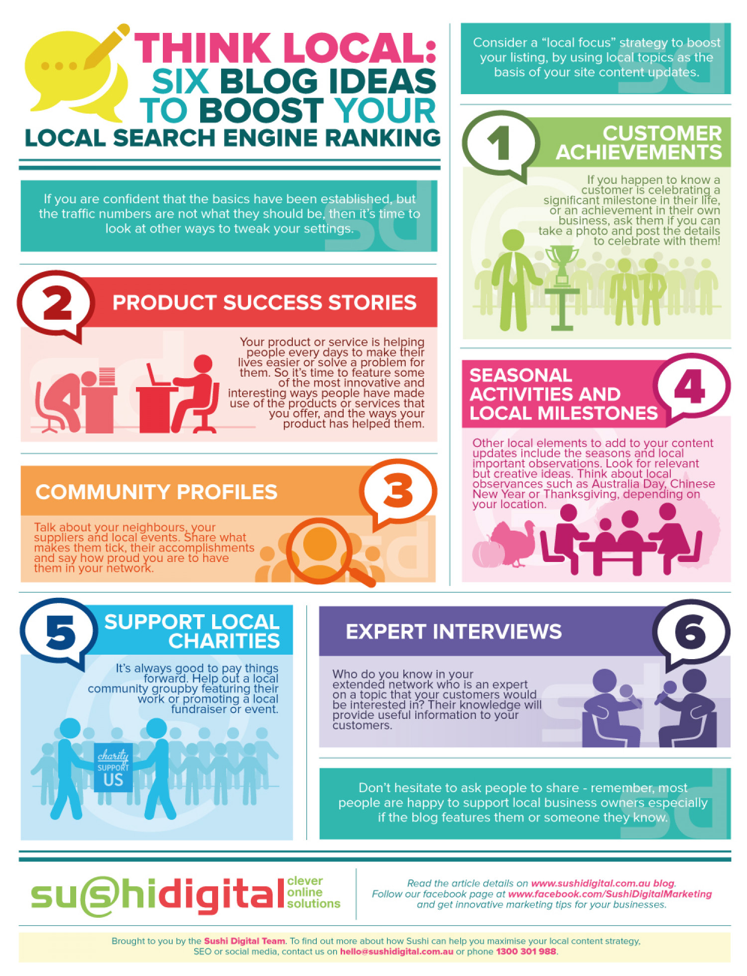 Think local six blog ideas to boost your local search for Fun blog ideas