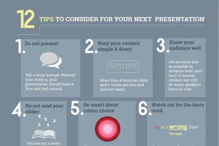Think Outside the Slide : 12 Simple tips Infographic