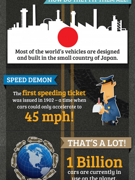 So You Think You Know About Cars? Infographic