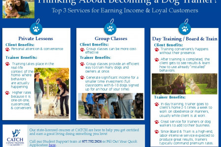 Thinking of Becoming a Dog Trainer? Infographic