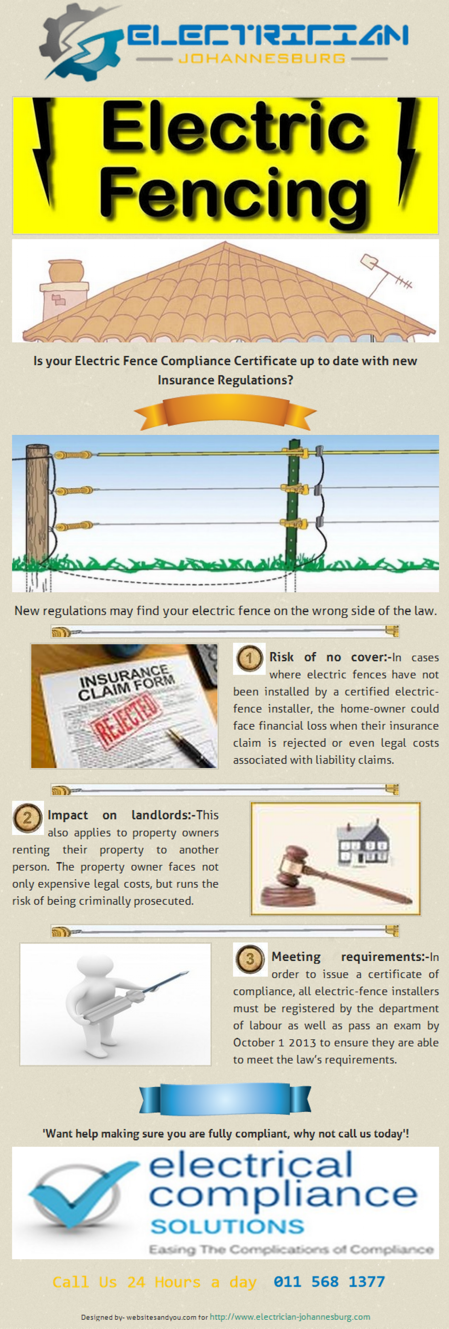 Thinking of Installing Electric Fencing - Things you Must know Infographic